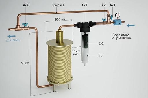 Filtro acqua rigeneratore