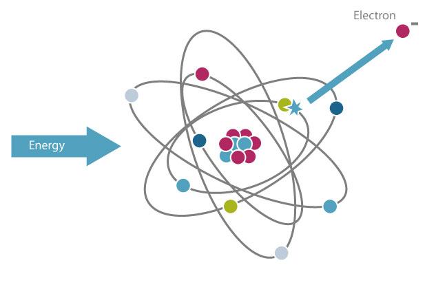 elettrosmog-geopatie danni polarizzazione Biorisonanza Firenze LaboratorioAura